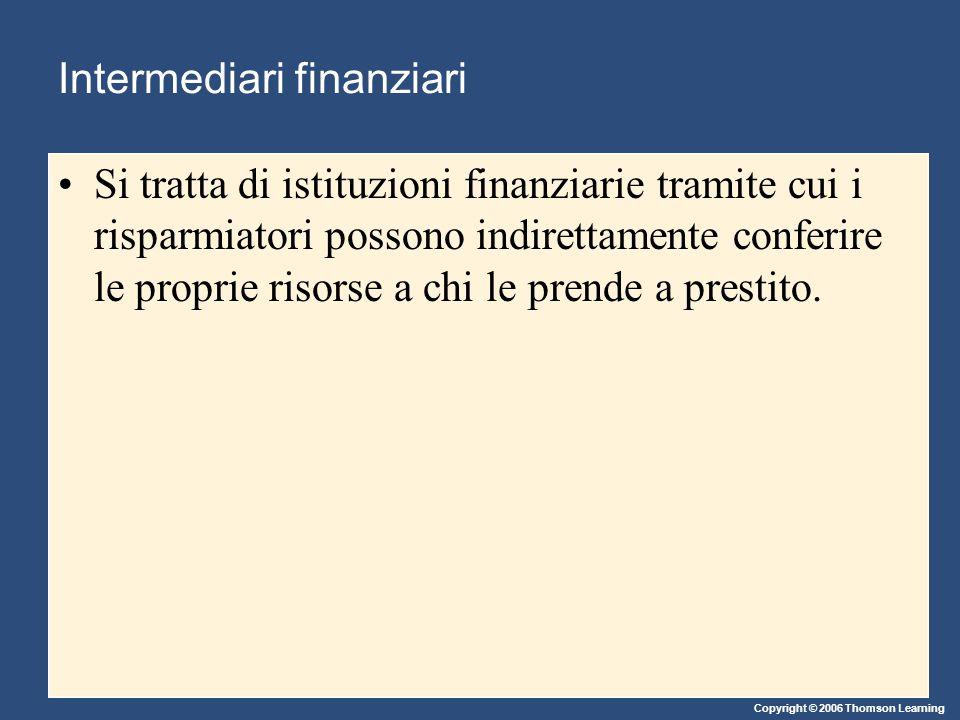 Copyright © 2006 Thomson Learning Intermediari finanziari Banche Ricevono depositi dai risparmiatori e li utilizzano per fare prestiti a chi intende prendere a prestito.