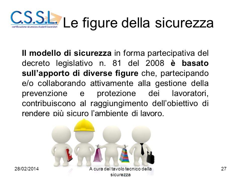 Le figure della sicurezza Il modello di sicurezza in forma partecipativa del decreto legislativo n. 81 del 2008 è basato sull'apporto di diverse figur