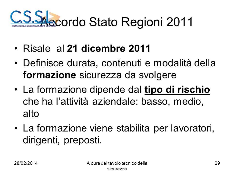 Accordo Stato Regioni 2011 Risale al 21 dicembre 2011 Definisce durata, contenuti e modalità della formazione sicurezza da svolgere La formazione dipe