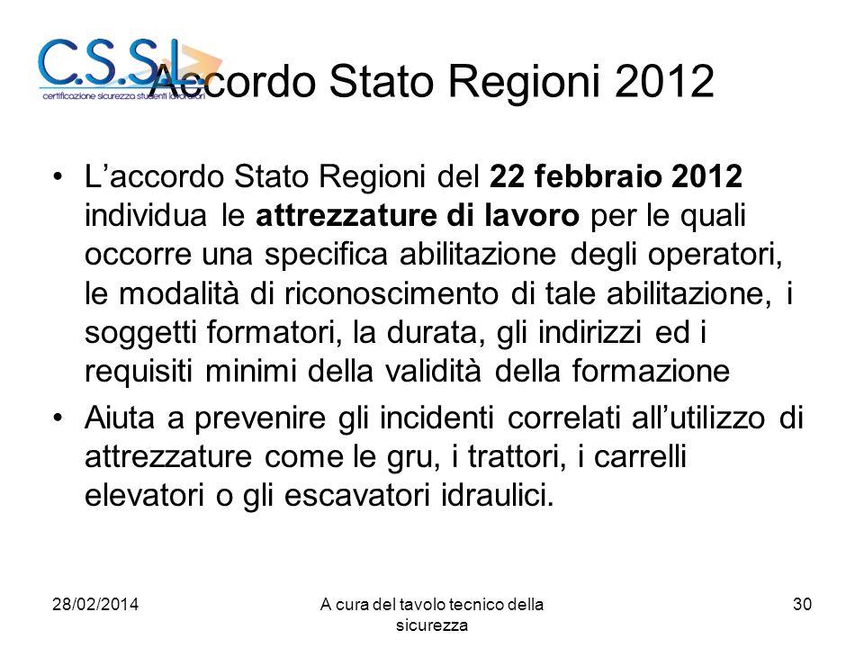 Accordo Stato Regioni 2012 L'accordo Stato Regioni del 22 febbraio 2012 individua le attrezzature di lavoro per le quali occorre una specifica abilita