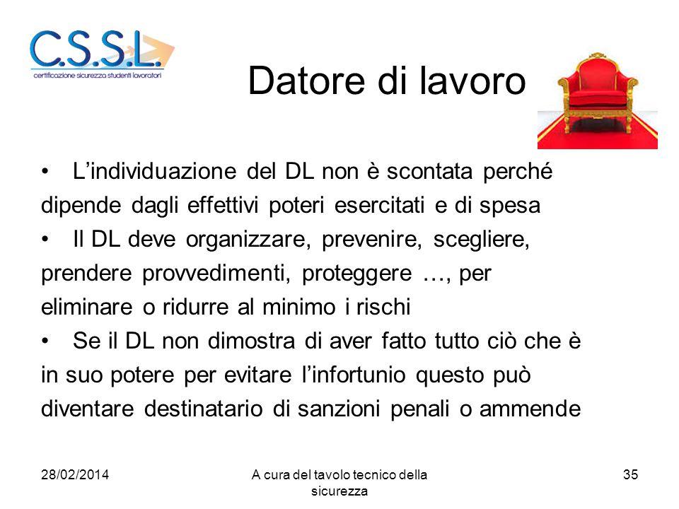 Datore di lavoro L'individuazione del DL non è scontata perché dipende dagli effettivi poteri esercitati e di spesa Il DL deve organizzare, prevenire,