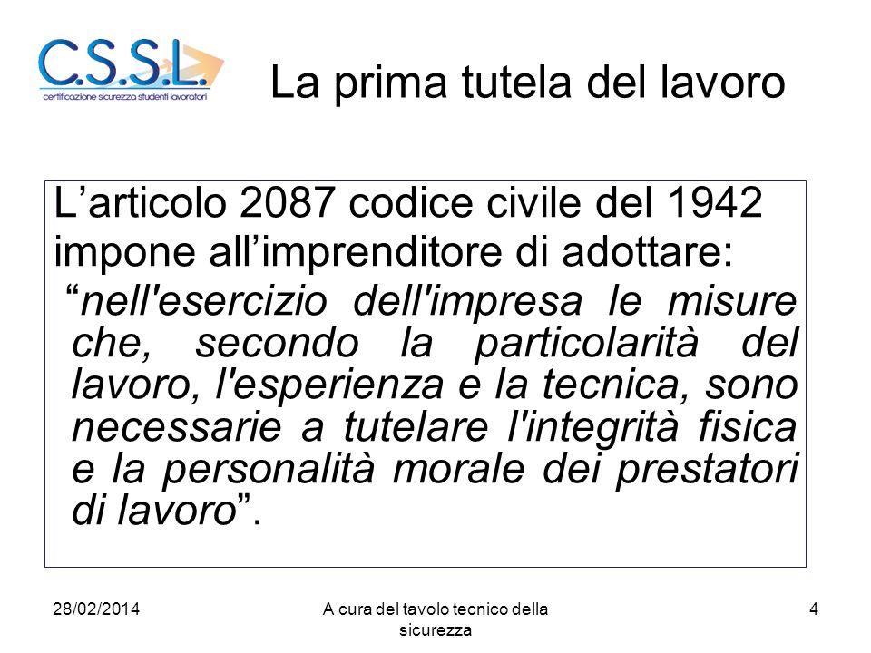 """La prima tutela del lavoro L'articolo 2087 codice civile del 1942 impone all'imprenditore di adottare: """"nell'esercizio dell'impresa le misure che, sec"""
