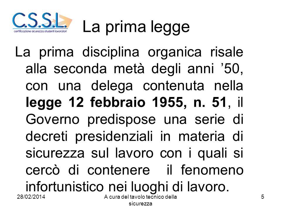 La prima legge La prima disciplina organica risale alla seconda metà degli anni '50, con una delega contenuta nella legge 12 febbraio 1955, n. 51, il