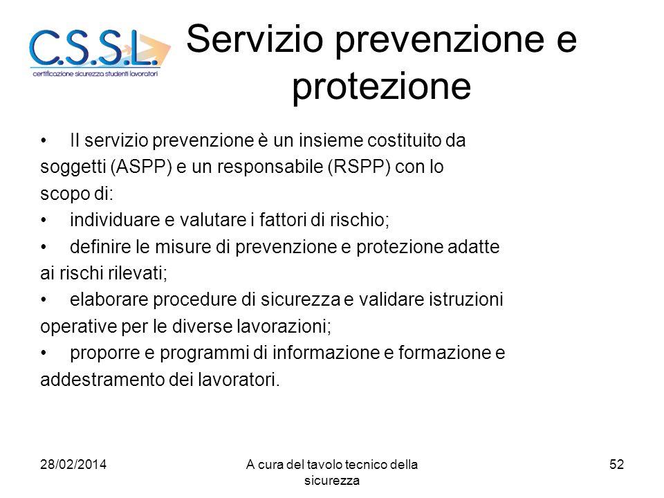 Servizio prevenzione e protezione Il servizio prevenzione è un insieme costituito da soggetti (ASPP) e un responsabile (RSPP) con lo scopo di: individ