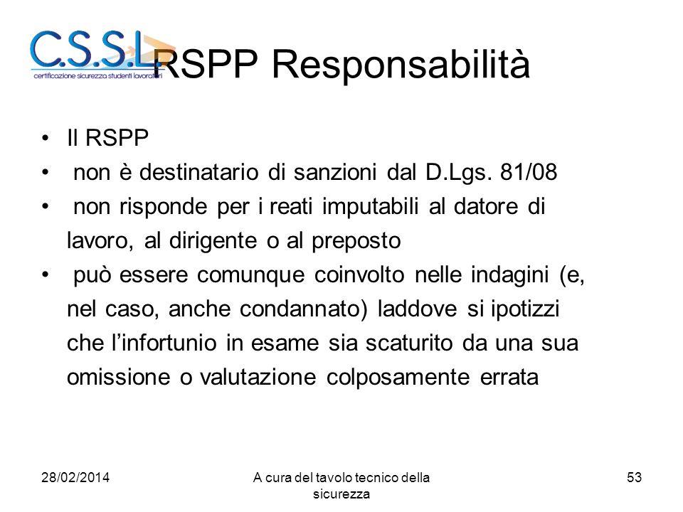RSPP Responsabilità Il RSPP non è destinatario di sanzioni dal D.Lgs. 81/08 non risponde per i reati imputabili al datore di lavoro, al dirigente o al