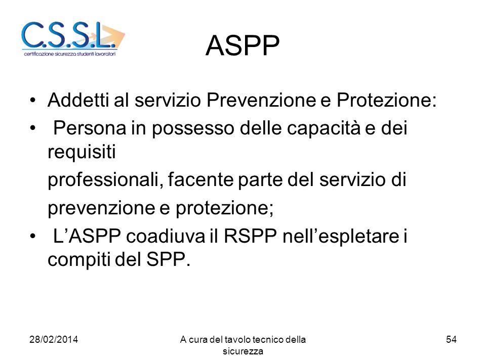 ASPP Addetti al servizio Prevenzione e Protezione: Persona in possesso delle capacità e dei requisiti professionali, facente parte del servizio di pre