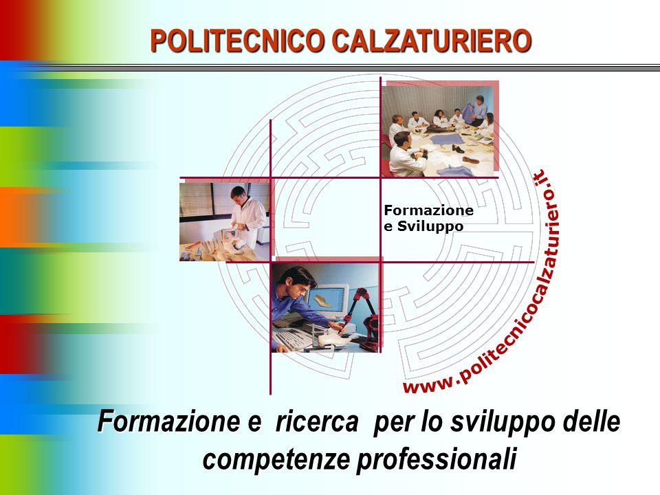 Formazione e Sviluppo Formazione e ricerca per lo sviluppo delle competenze professionali POLITECNICO CALZATURIERO