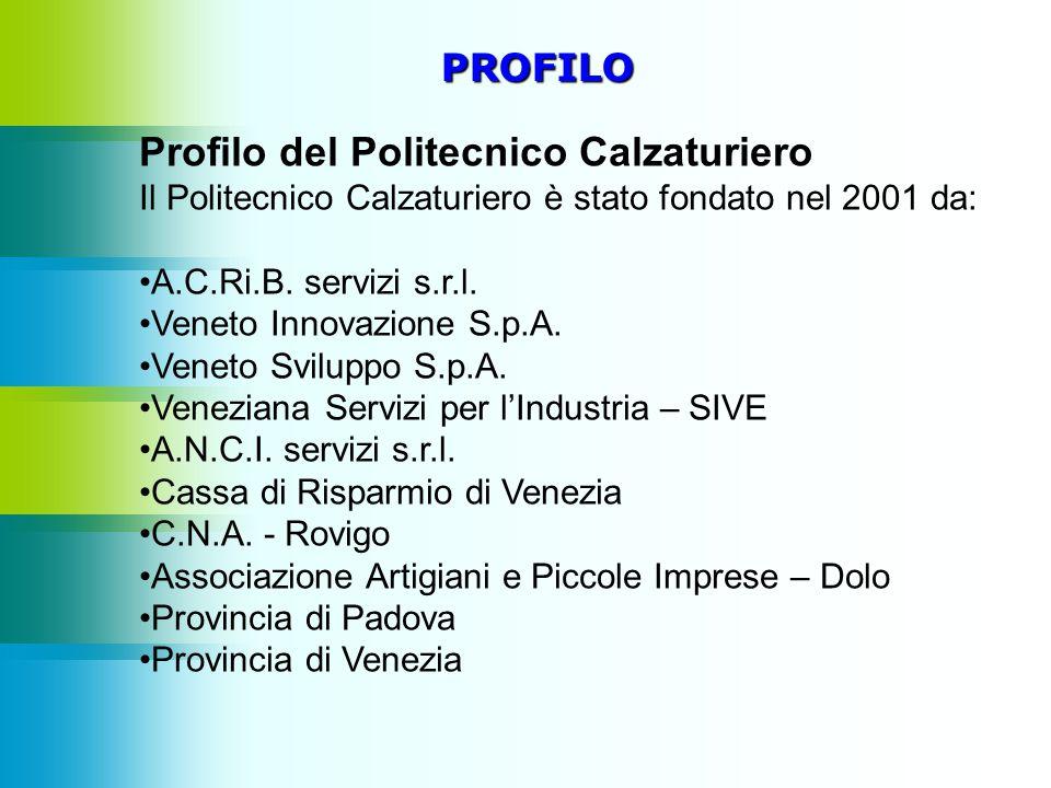 Profilo del Politecnico Calzaturiero Il Politecnico Calzaturiero è stato fondato nel 2001 da: A.C.Ri.B. servizi s.r.l. Veneto Innovazione S.p.A. Venet