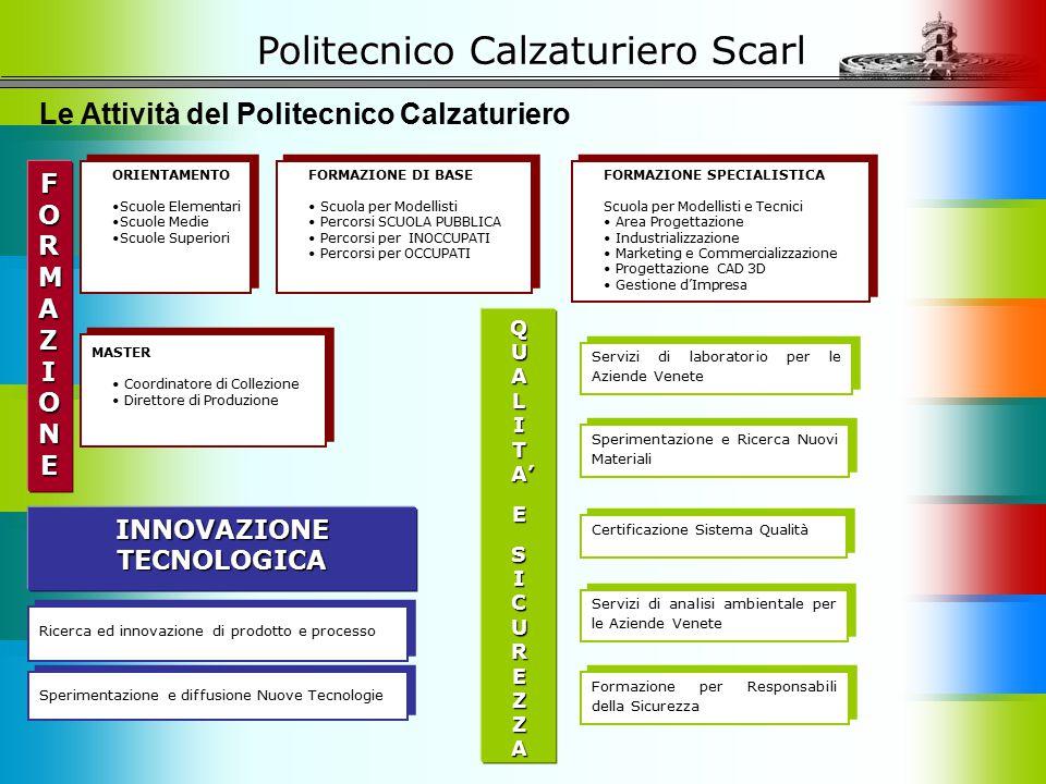Politecnico Calzaturiero Società consortile nata nel 2001 per sostenere le imprese del Distretto Calzaturiero Veneto.