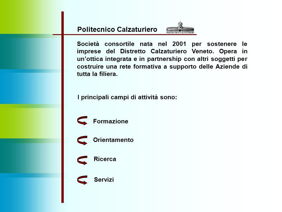Politecnico Calzaturiero Società consortile nata nel 2001 per sostenere le imprese del Distretto Calzaturiero Veneto. Opera in un'ottica integrata e i