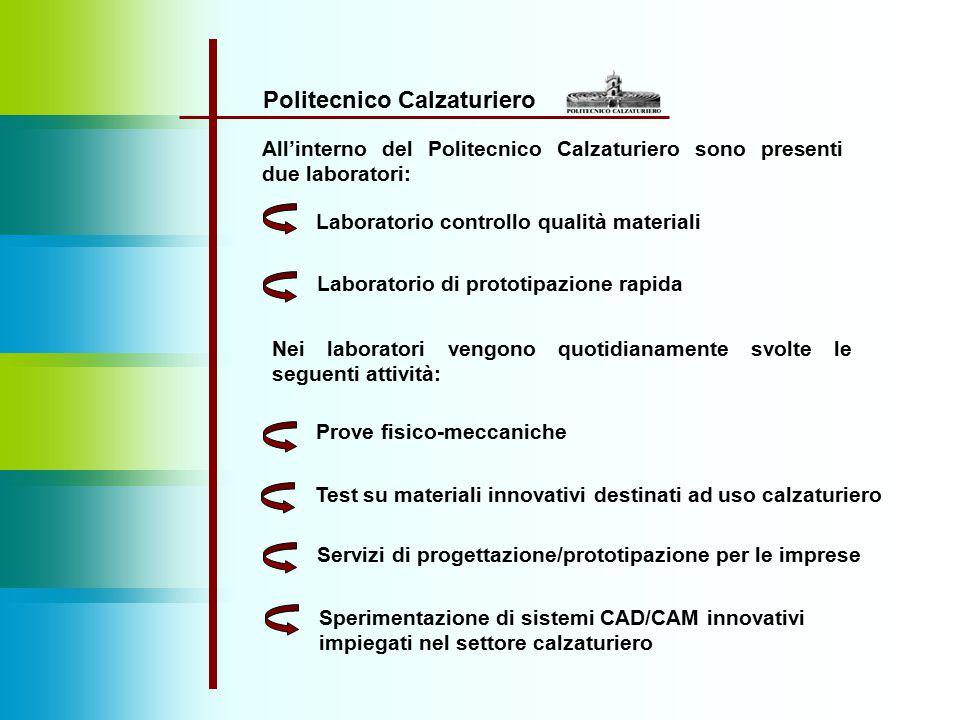Politecnico Calzaturiero All'interno del Politecnico Calzaturiero sono presenti due laboratori: Laboratorio controllo qualità materiali Laboratorio di