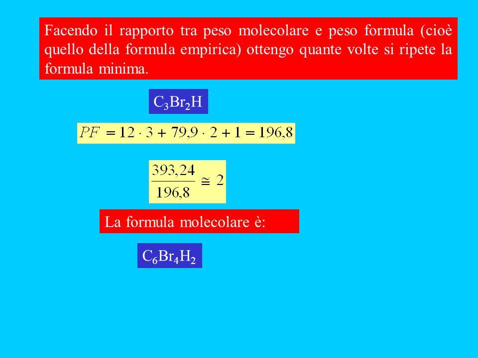 Facendo il rapporto tra peso molecolare e peso formula (cioè quello della formula empirica) ottengo quante volte si ripete la formula minima. C 3 Br 2
