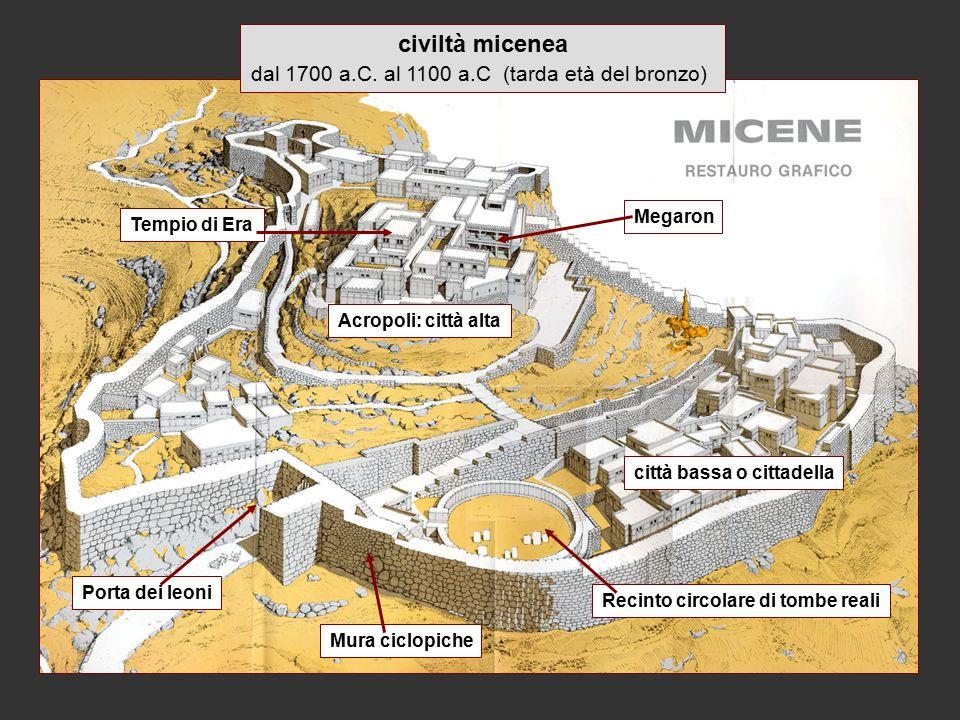 Megaron Tempio di Era Porta dei leoni Recinto circolare di tombe reali Acropoli: città alta città bassa o cittadella Mura ciclopiche civiltà micenea d