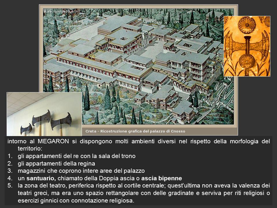 Micene Il megaron All'interno della cinta muraria troviamo l'Acropoli (città alta) con i templi e un importante palazzo il cui ambiente principale è il MEGARON, l'ambiente di rappresentanza e di riunioni, descritto anche da Omero, nell'Odissea (è nel megaron che Ulisse, accolto dai Feaci racconta le sue avventure) Il Mègaron aveva quattro colonne intorno a un focolare centrale circolare di stucco dipinto.