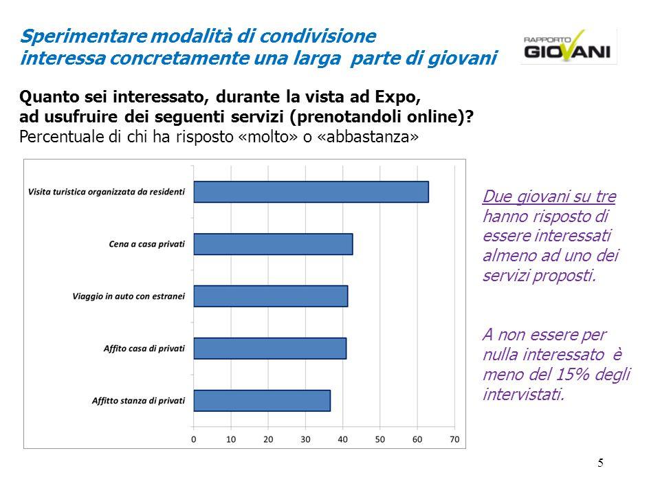 5 Sperimentare modalità di condivisione interessa concretamente una larga parte di giovani Quanto sei interessato, durante la vista ad Expo, ad usufru