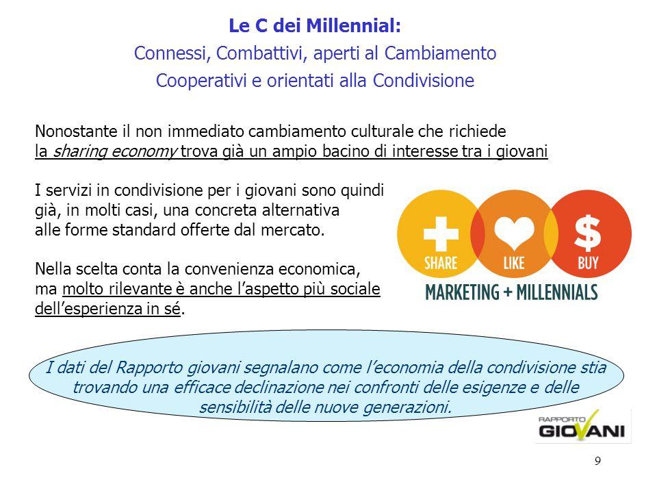9 Le C dei Millennial: Connessi, Combattivi, aperti al Cambiamento Cooperativi e orientati alla Condivisione Nonostante il non immediato cambiamento c