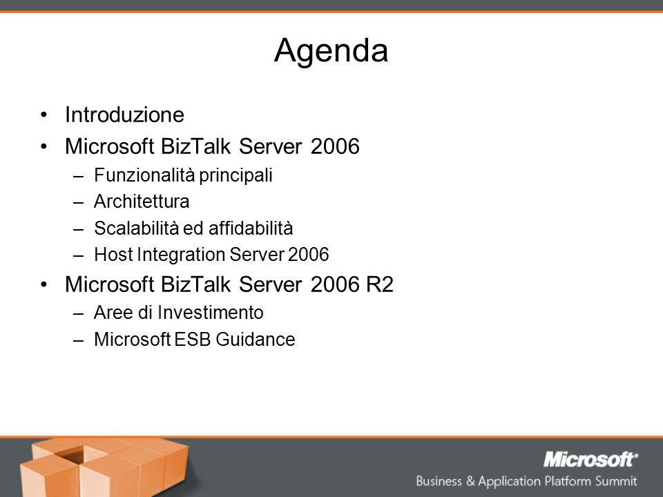 Agenda Introduzione Microsoft BizTalk Server 2006 –Funzionalità principali –Architettura –Scalabilità ed affidabilità –Host Integration Server 2006 Mi
