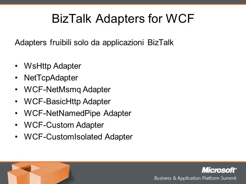 BizTalk Adapters for WCF Adapters fruibili solo da applicazioni BizTalk WsHttp Adapter NetTcpAdapter WCF-NetMsmq Adapter WCF-BasicHttp Adapter WCF-Net