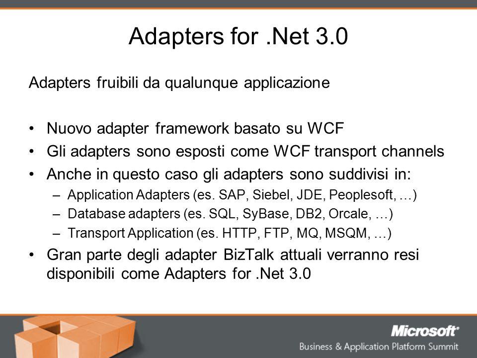 Adapters for.Net 3.0 Adapters fruibili da qualunque applicazione Nuovo adapter framework basato su WCF Gli adapters sono esposti come WCF transport ch