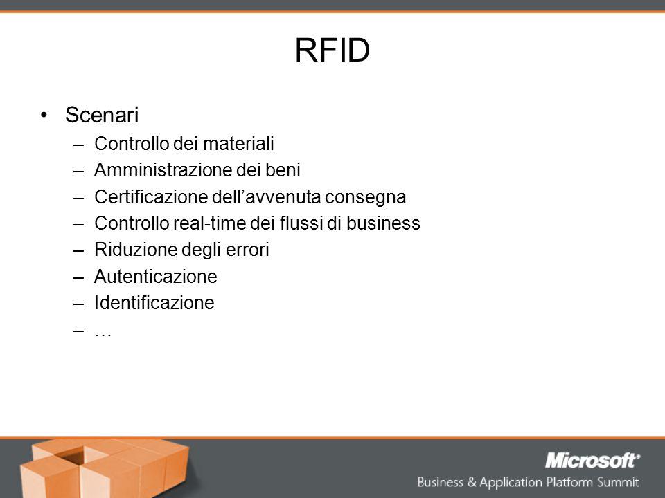RFID Scenari –Controllo dei materiali –Amministrazione dei beni –Certificazione dell'avvenuta consegna –Controllo real-time dei flussi di business –Ri