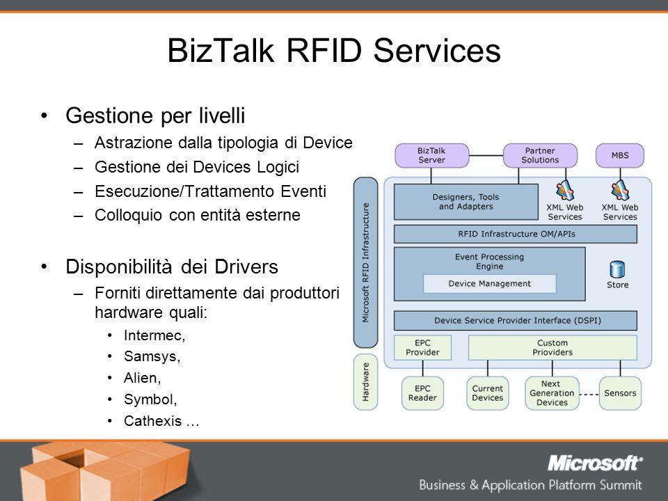 BizTalk RFID Services Gestione per livelli –Astrazione dalla tipologia di Device –Gestione dei Devices Logici –Esecuzione/Trattamento Eventi –Colloqui