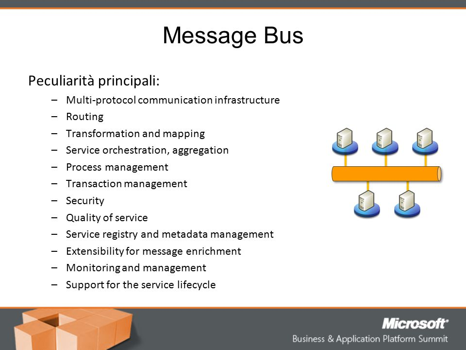 Message Bus Peculiarità principali: –Multi-protocol communication infrastructure –Routing –Transformation and mapping –Service orchestration, aggregat