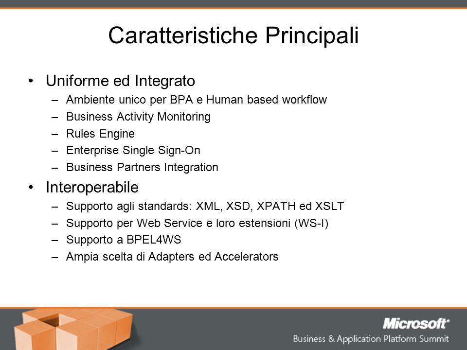 Caratteristiche Principali Uniforme ed Integrato –Ambiente unico per BPA e Human based workflow –Business Activity Monitoring –Rules Engine –Enterpris
