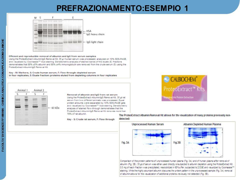 FACOLTA' DI SCIENZE FF MM NN – CHIMICA ANALITICA CON APPLICAZIONI CLINICHE PREFRAZIONAMENTO:ESEMPIO 2