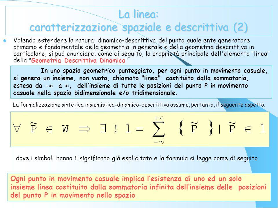 La linea: caratterizzazione spaziale e descrittiva La linea geometrica-dinamica è costituita dalla sommatoria infinita dell'insieme delle posizioni di un punto P che si muove casualmente nello spazio bidimensionale e/o tridimensionale Dalle considerazioni dinamiche e dalle esemplificazioni grafiche di cui sopra possiamo dedurre quanto di seguito.