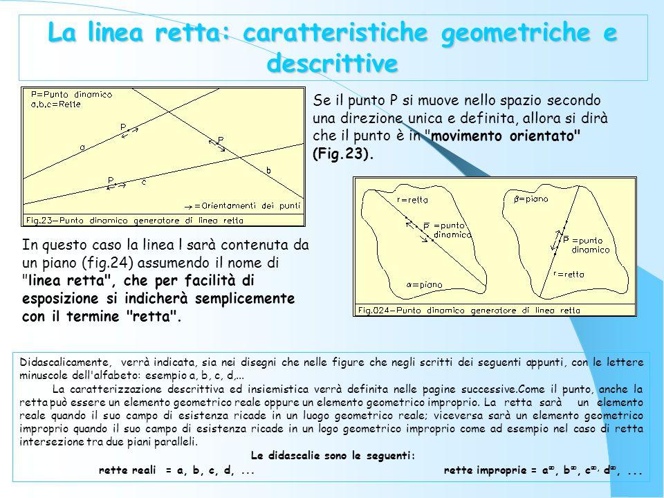 La linea: caratterizzazione spaziale e descrittiva (2) Volendo estendere la natura dinamico-descrittiva del punto quale ente generatore primario e fondamentale della geometria in generale e della geometria descrittiva in particolare, si può enunciare, come di seguito, la proprietà principale dell elemento linea della Geometria Descrittiva Dinamica In uno spazio geometrico punteggiato, per ogni punto in movimento casuale, si genera un insieme, non vuoto, chiamato linea costituito dalla sommatoria, estesa da -  a , dell'insieme di tutte le posizioni del punto P in movimento casuale nella spazio bidimensionale e/o tridimensionale.