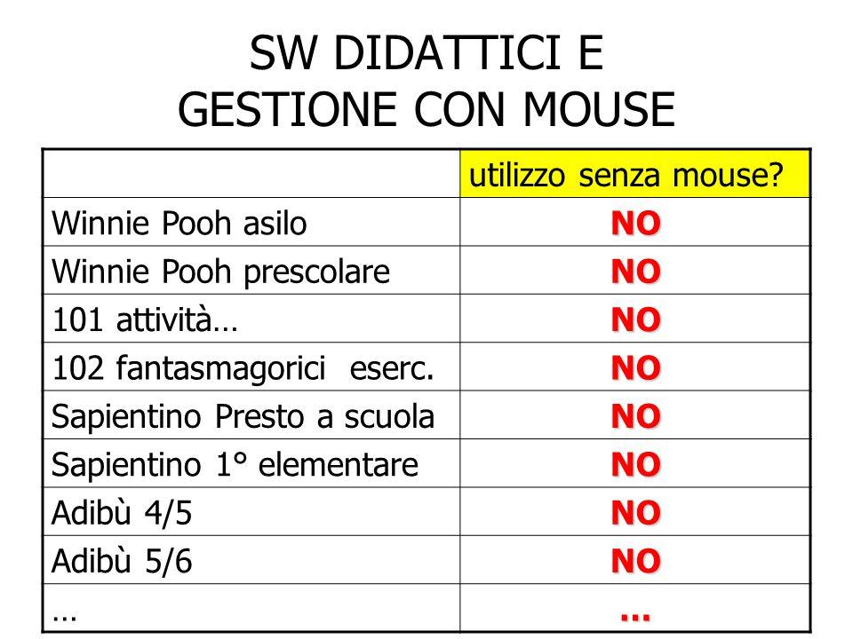 SW DIDATTICI E GESTIONE CON MOUSE utilizzo senza mouse? Winnie Pooh asiloNO Winnie Pooh prescolareNO 101 attività…NO 102 fantasmagorici eserc.NO Sapie