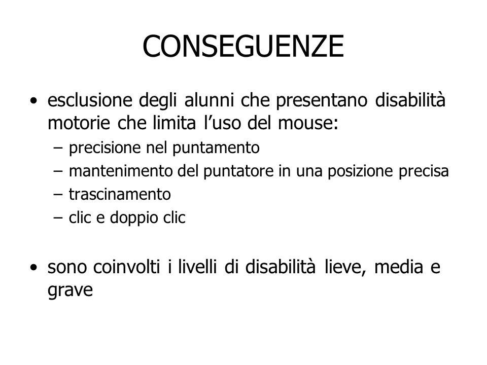 CONSEGUENZE esclusione degli alunni che presentano disabilità motorie che limita l'uso del mouse: –precisione nel puntamento –mantenimento del puntato