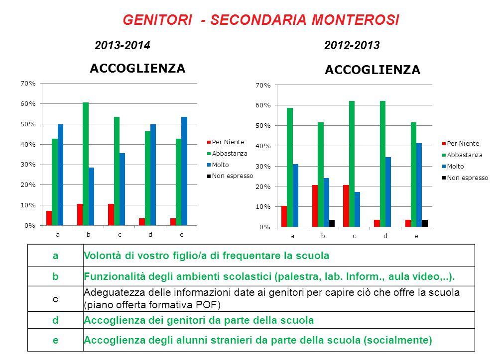 GENITORI - SECONDARIA MONTEROSI 2013-2014 2012-2013 aVolontà di vostro figlio/a di frequentare la scuola bFunzionalità degli ambienti scolastici (palestra, lab.