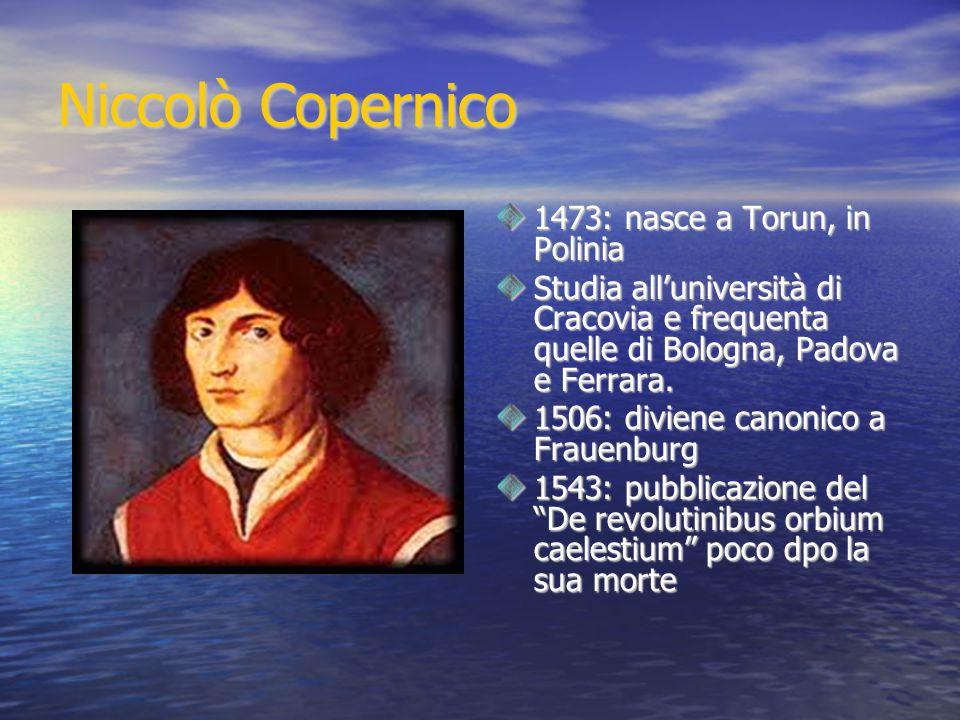 Niccolò Copernico 1473: nasce a Torun, in Polinia Studia all'università di Cracovia e frequenta quelle di Bologna, Padova e Ferrara. 1506: diviene can