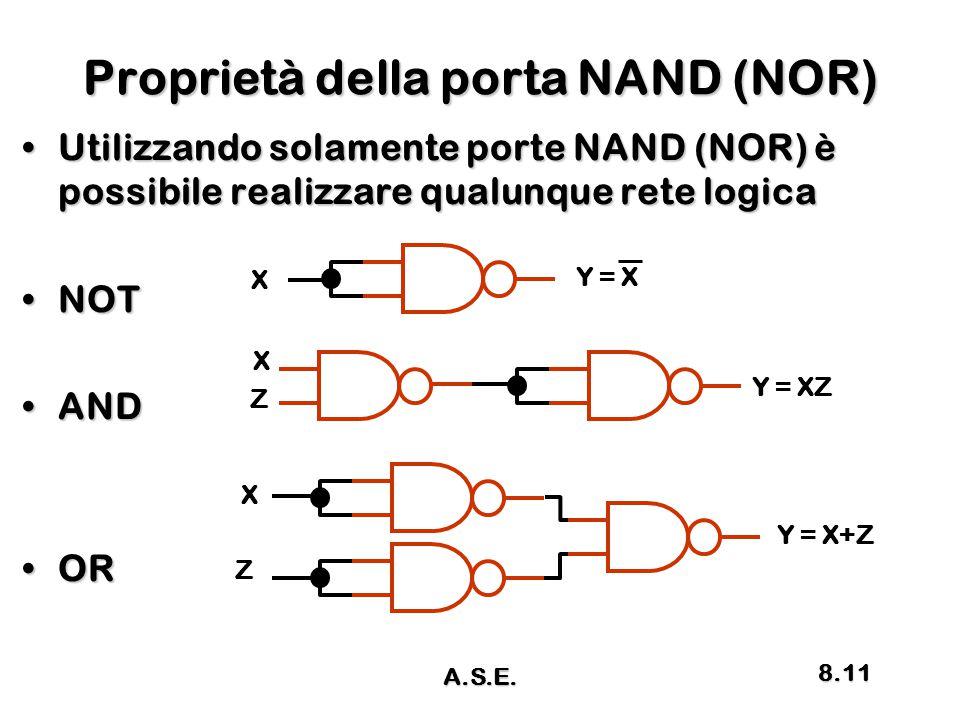 Proprietà della porta NAND (NOR) Utilizzando solamente porte NAND (NOR) è possibile realizzare qualunque rete logicaUtilizzando solamente porte NAND (NOR) è possibile realizzare qualunque rete logica NOTNOT ANDAND OROR X Y = X X Z Y = XZ X Z Y = X+Z A.S.E.