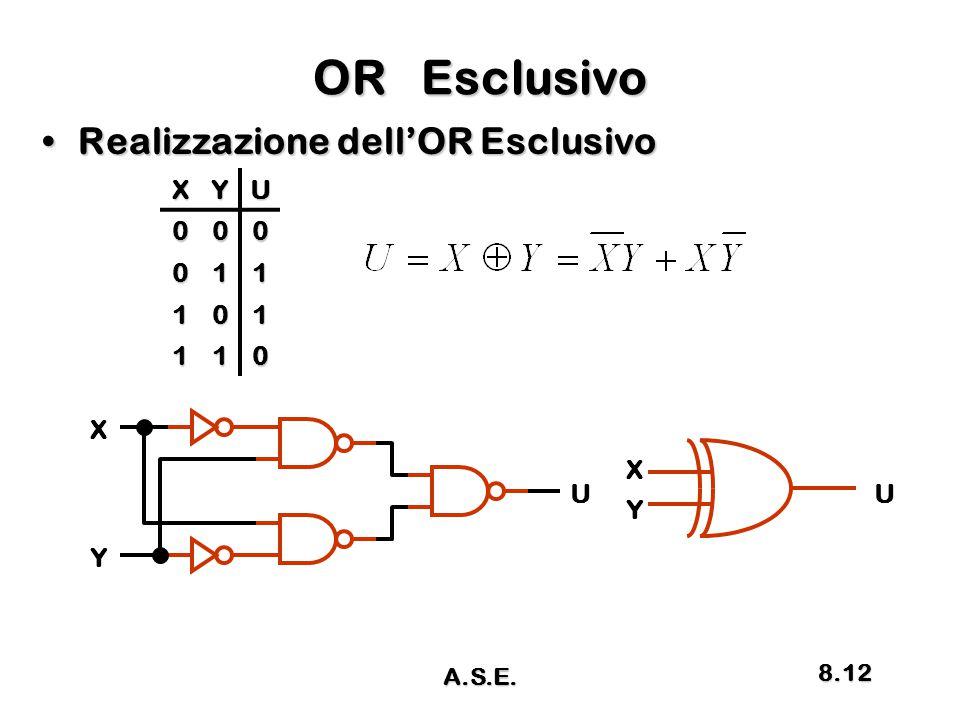 OR Esclusivo Realizzazione dell'OR EsclusivoRealizzazione dell'OR Esclusivo X Y X Y U XYU000 011 101 110 U A.S.E.