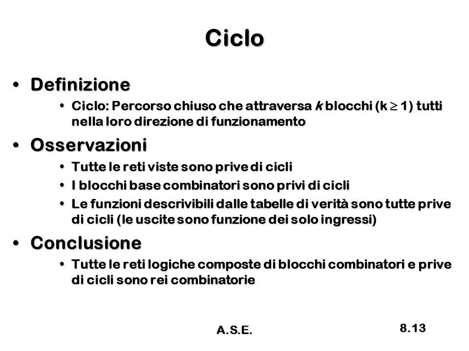 Ciclo DefinizioneDefinizione Ciclo: Percorso chiuso che attraversa k blocchi (k ≥ 1) tutti nella loro direzione di funzionamentoCiclo: Percorso chiuso che attraversa k blocchi (k ≥ 1) tutti nella loro direzione di funzionamento OsservazioniOsservazioni Tutte le reti viste sono prive di cicliTutte le reti viste sono prive di cicli I blocchi base combinatori sono privi di cicliI blocchi base combinatori sono privi di cicli Le funzioni descrivibili dalle tabelle di verità sono tutte prive di cicli (le uscite sono funzione dei solo ingressi)Le funzioni descrivibili dalle tabelle di verità sono tutte prive di cicli (le uscite sono funzione dei solo ingressi) ConclusioneConclusione Tutte le reti logiche composte di blocchi combinatori e prive di cicli sono rei combinatorieTutte le reti logiche composte di blocchi combinatori e prive di cicli sono rei combinatorie A.S.E.