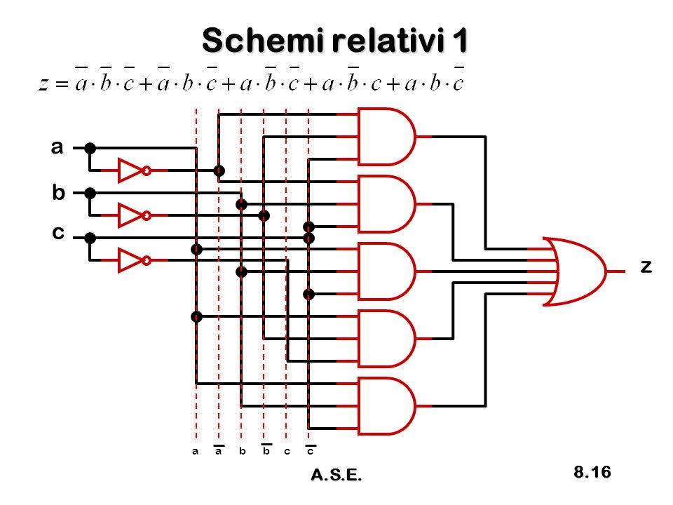 Schemi relativi 1 a b c z a a b b c c A.S.E. 8.16