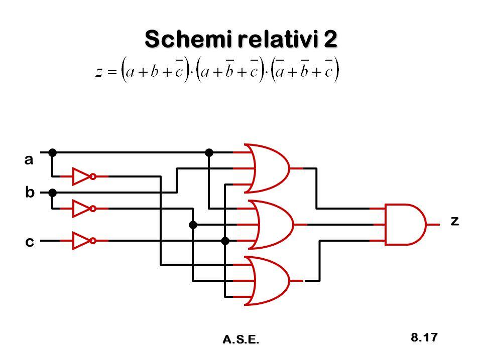 Schemi relativi 2 a b c z A.S.E. 8.17