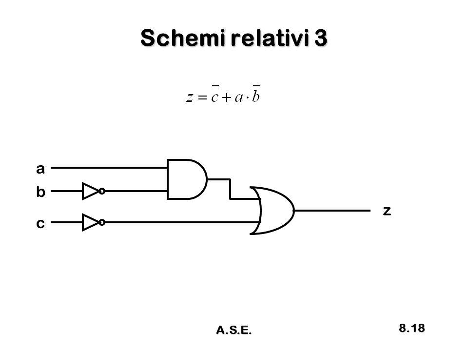 Schemi relativi 3 a b c z A.S.E. 8.18