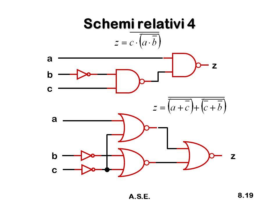 Schemi relativi 4 a b c z a b c z A.S.E. 8.19