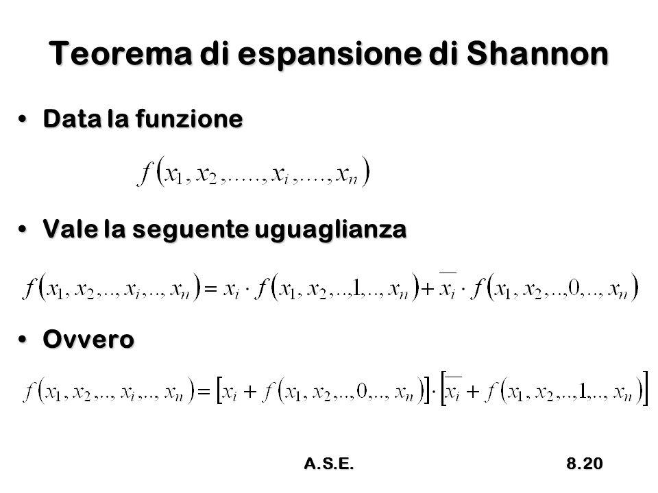 Teorema di espansione di Shannon Data la funzioneData la funzione Vale la seguente uguaglianzaVale la seguente uguaglianza OvveroOvvero A.S.E.8.20