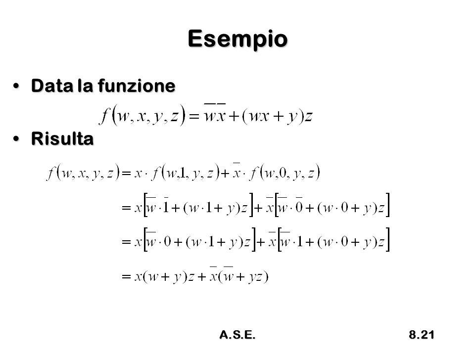 Esempio Data la funzioneData la funzione RisultaRisulta A.S.E.8.21