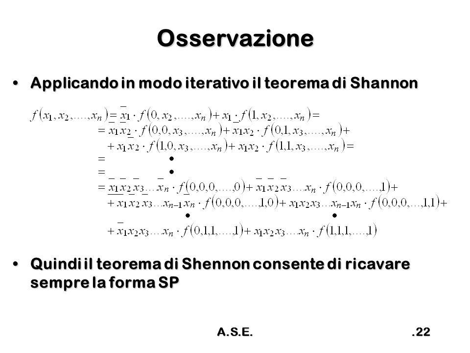 Osservazione Applicando in modo iterativo il teorema di ShannonApplicando in modo iterativo il teorema di Shannon Quindi il teorema di Shennon consente di ricavare sempre la forma SPQuindi il teorema di Shennon consente di ricavare sempre la forma SP A.S.E..22