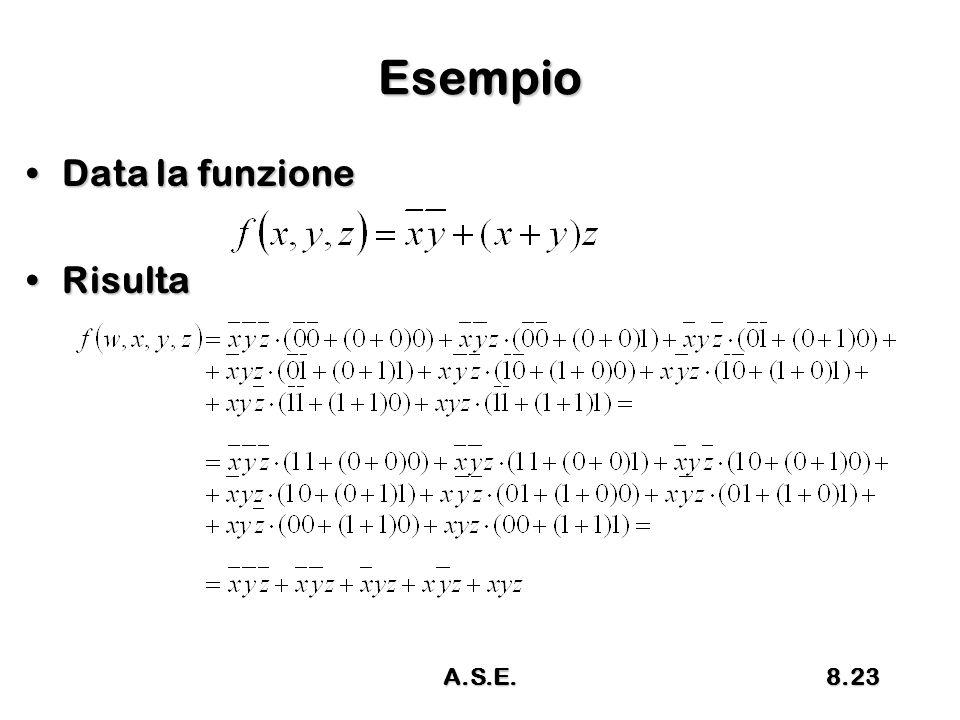 Esempio Data la funzioneData la funzione RisultaRisulta A.S.E.8.23
