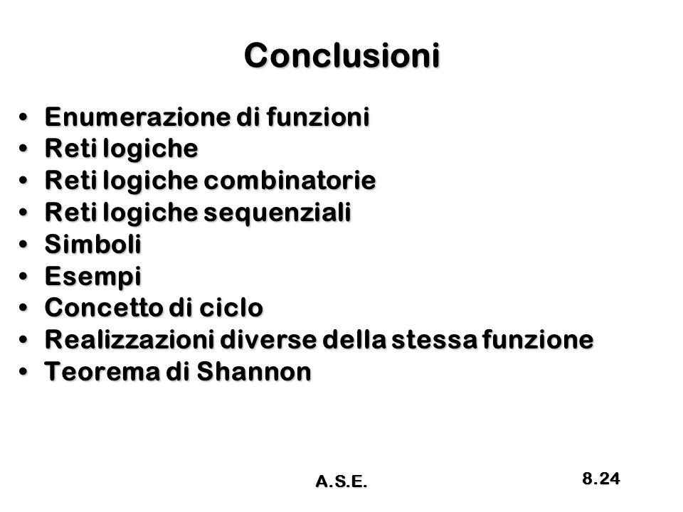 Conclusioni Enumerazione di funzioniEnumerazione di funzioni Reti logicheReti logiche Reti logiche combinatorieReti logiche combinatorie Reti logiche sequenzialiReti logiche sequenziali SimboliSimboli EsempiEsempi Concetto di cicloConcetto di ciclo Realizzazioni diverse della stessa funzioneRealizzazioni diverse della stessa funzione Teorema di ShannonTeorema di Shannon A.S.E.