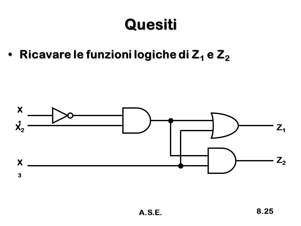 Quesiti Ricavare le funzioni logiche di Z 1 e Z 2Ricavare le funzioni logiche di Z 1 e Z 2 X2X2 X1X1 X3X3 Z1Z1 Z2Z2 A.S.E.