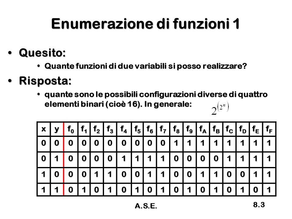 Enumerazione di funzioni 1 Quesito:Quesito: Quante funzioni di due variabili si posso realizzare Quante funzioni di due variabili si posso realizzare.