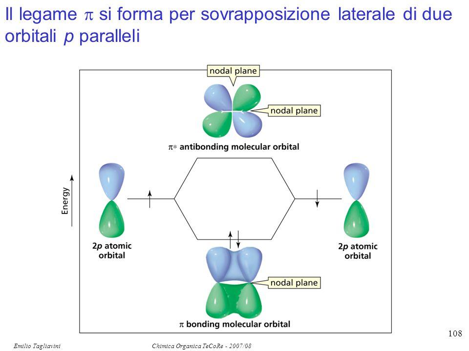 Emilio Tagliavini Chimica Organica TeCoRe - 2007/08 149 La polimerizzazione Testa-coda di un etene sostituito R-CH=CH 2 produce un polimero con un sostituente su un carbonio sì e sul successivo no