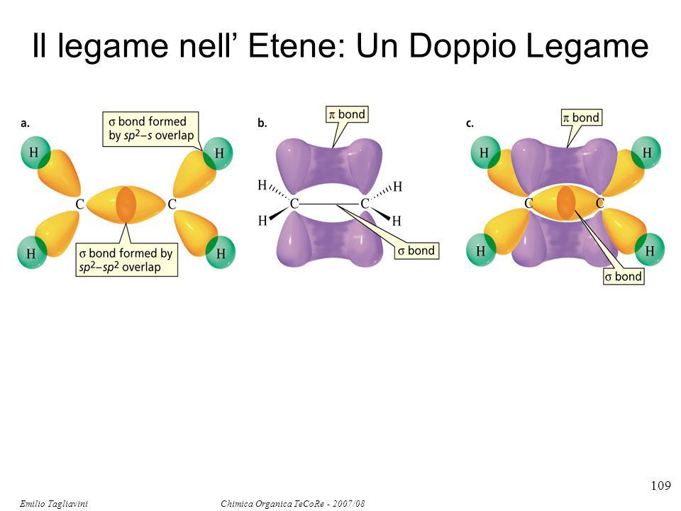 Emilio Tagliavini Chimica Organica TeCoRe - 2007/08 109 Il legame nell' Etene: Un Doppio Legame
